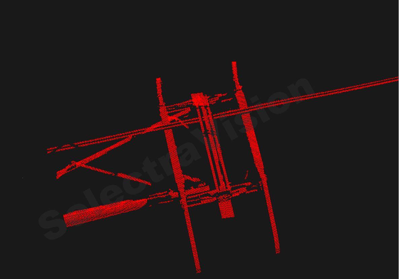 measuring TRAIN | Pantocheck