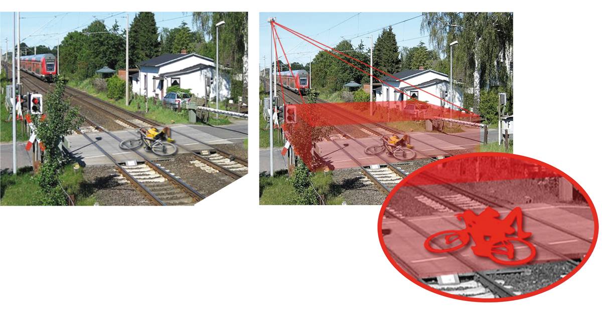 Level Crossing Surveillance